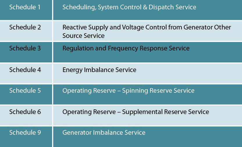 ancillary service schedules